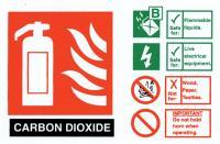 Carbon Dioxide Sign