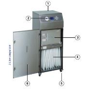 Superflow Arm Purification Systems