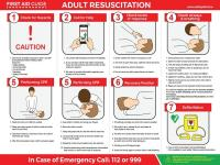 Adult Resuscitation Guide Signs